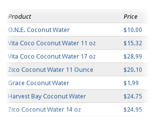 Where to Buy Coconut Water